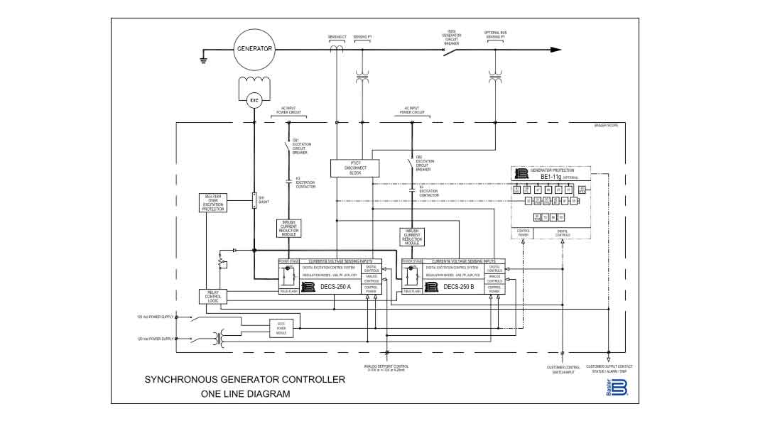 Generator Synchronizing Panel Circuit Diagram as well 30   Automotive Relay Wiring Diagram in addition Mhd Power Generation Block Diagram Wiring Diagrams likewise Hydropower Energy Diagram in addition Salt Water Desalination Diagram. on electrical wiring layout for solar wind